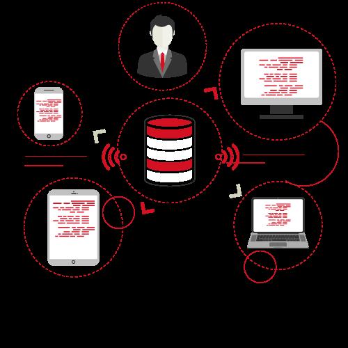 Boîte de données reliée à des écrans